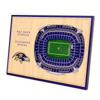 Baltimore Ravens YouTheFan 3D Desktop NFL Stadion Bild