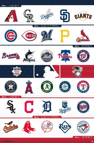Official MLB Team Logos Poster